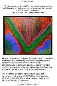 Microsoft Word - Buddhist fire rituals
